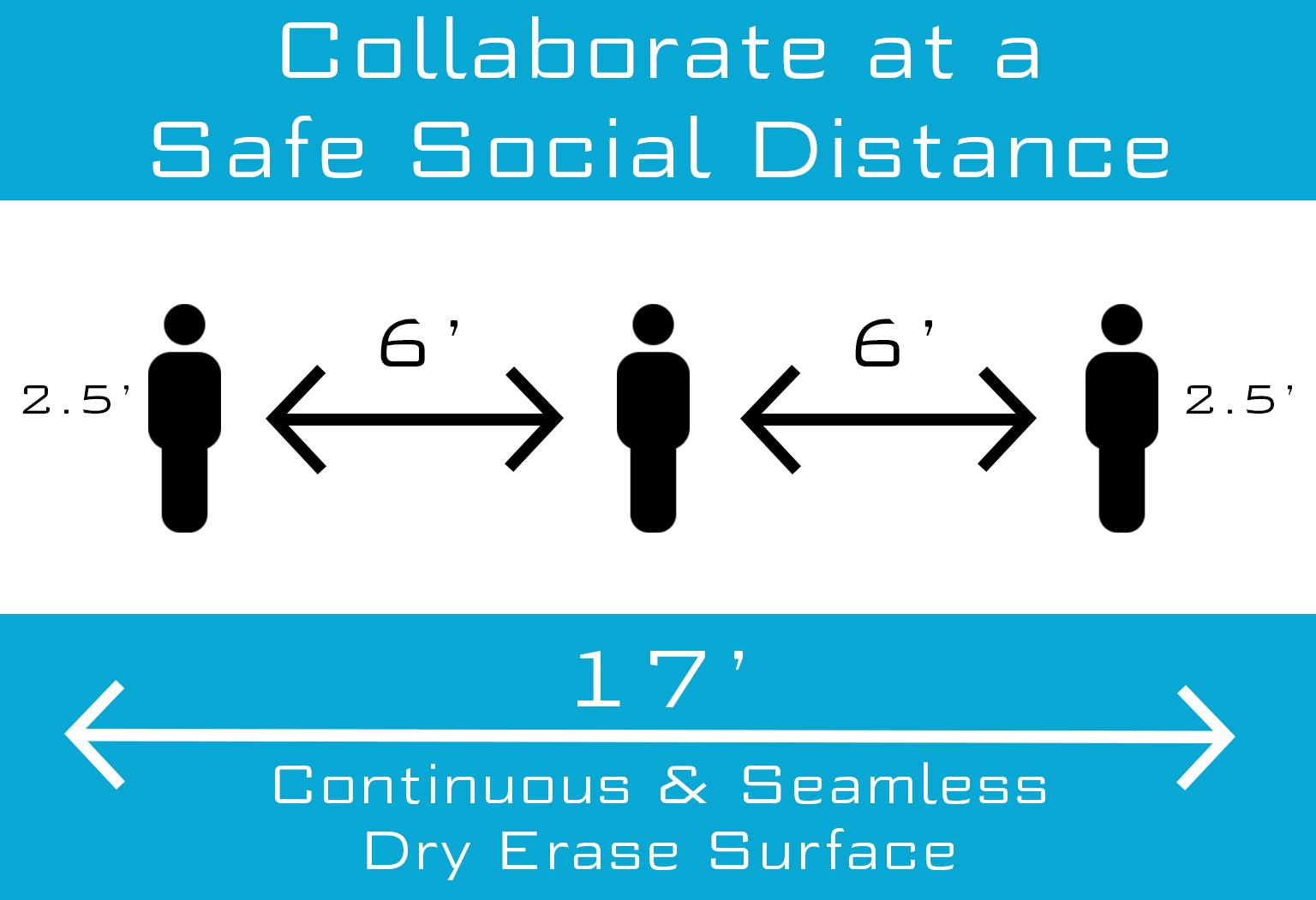 Classroom Safe Social Distance