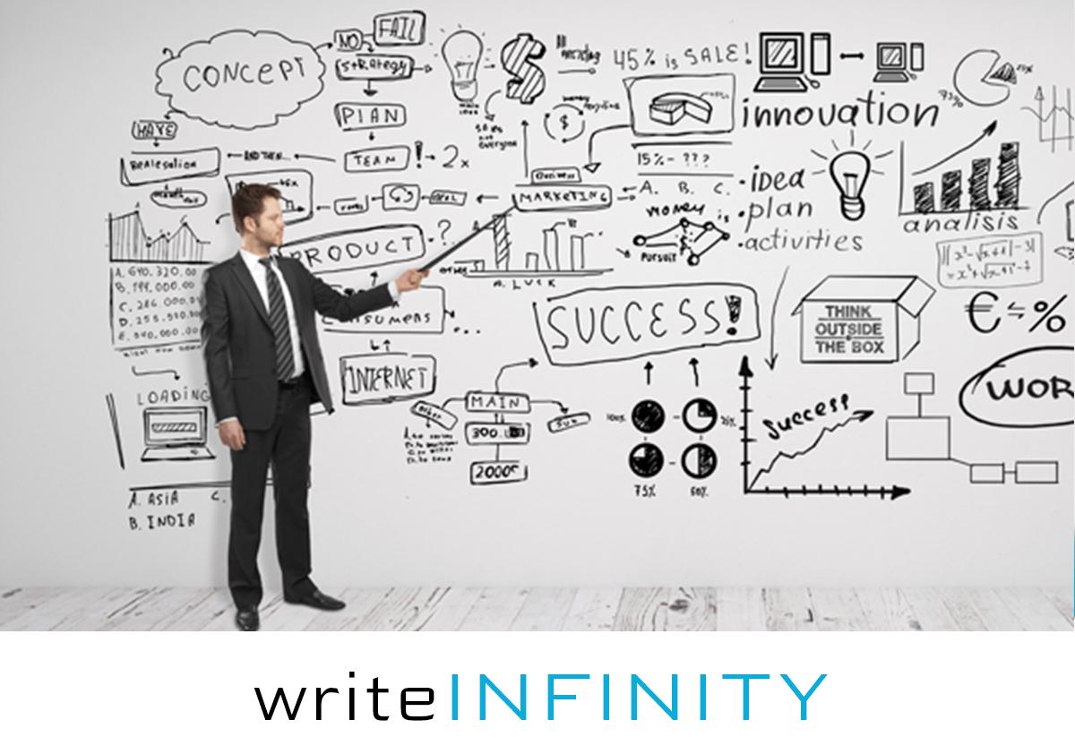 WriteWalls WriteInfinity Dry Erase, LEVEY Wallcovering